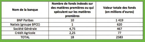 Rapport Oxfam Bc0aa